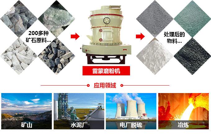 雷蒙磨粉机用途图