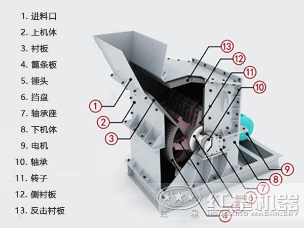800*600细碎机结构