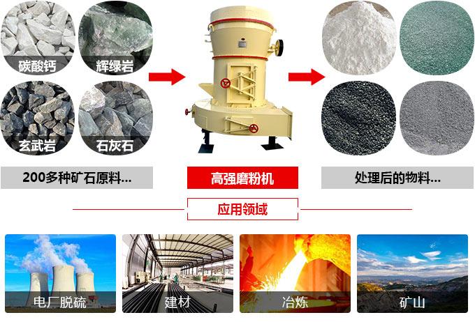 高强磨粉机应用图