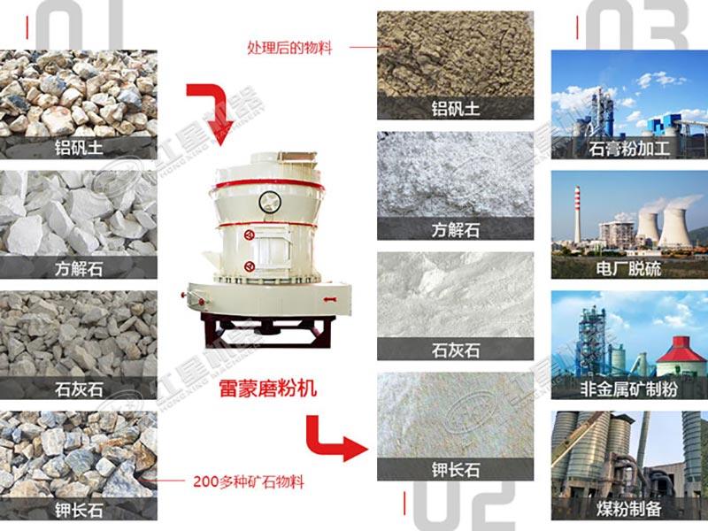 小型石粉加工机器应用广泛